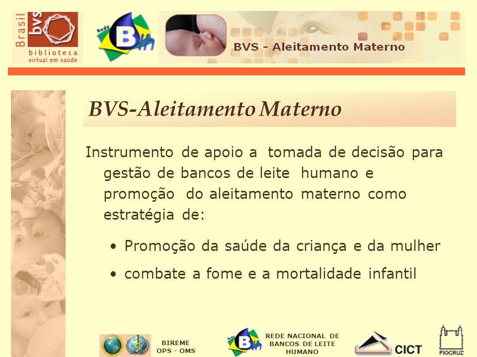 BIREME OPS - OMS REDE NACIONAL DE BANCOS DE LEITE HUMANO BVS-Aleitamento Materno Instrumento de apoio a tomada de decisão para gestão de bancos de lei