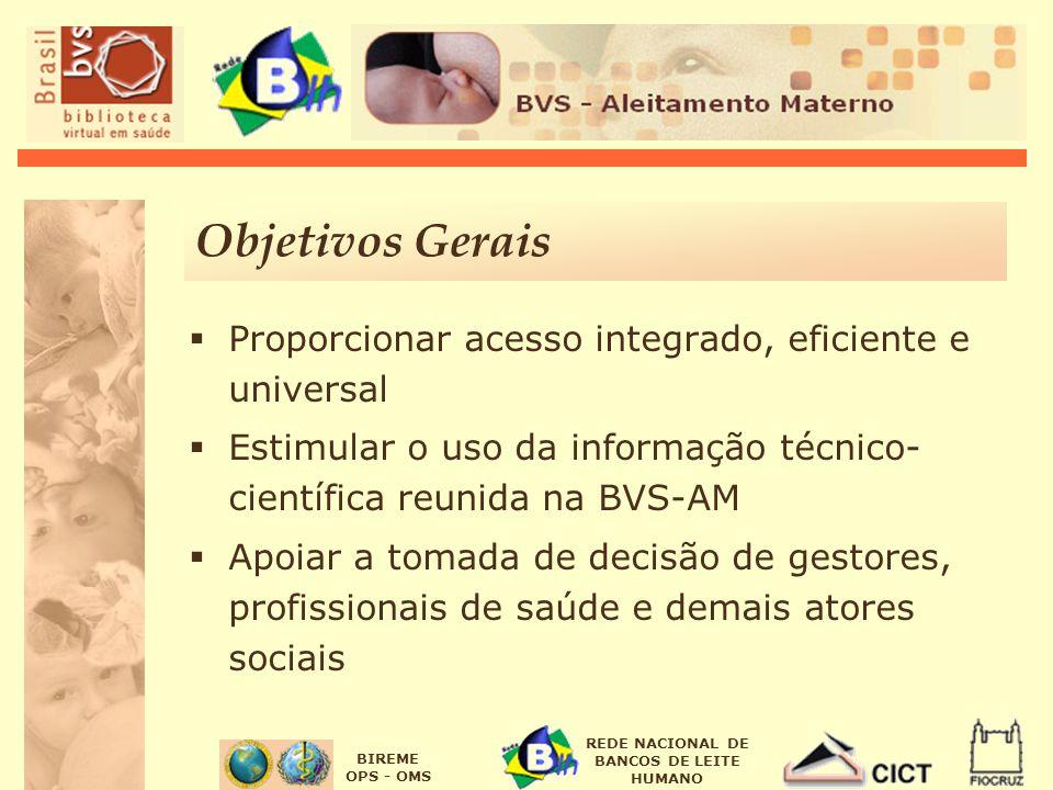 BIREME OPS - OMS REDE NACIONAL DE BANCOS DE LEITE HUMANO Objetivos Gerais Proporcionar acesso integrado, eficiente e universal Estimular o uso da info