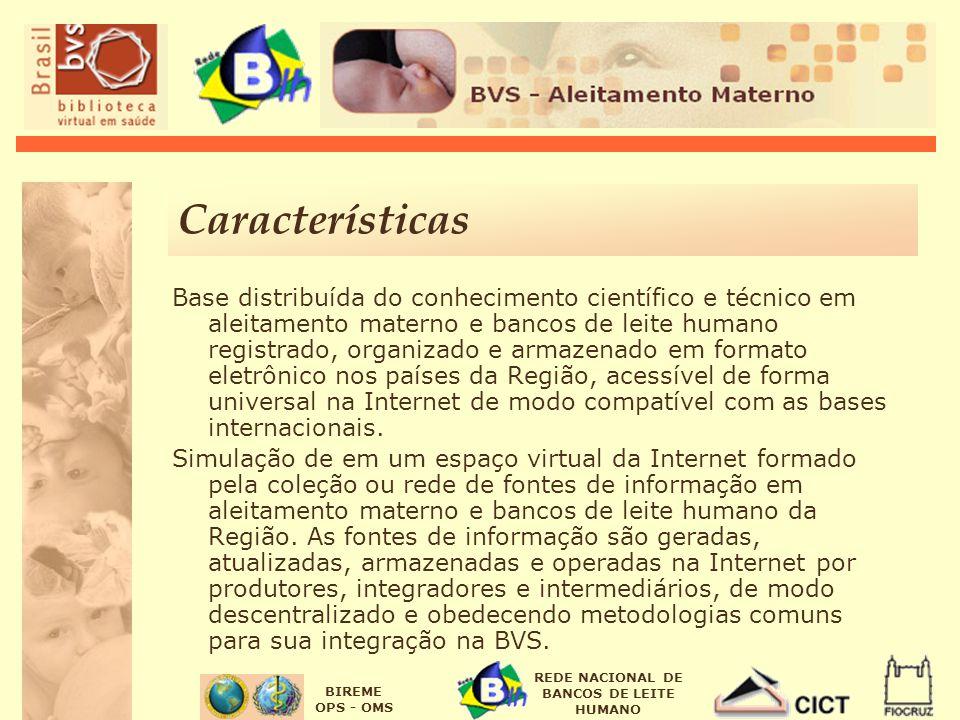 BIREME OPS - OMS REDE NACIONAL DE BANCOS DE LEITE HUMANO Características Base distribuída do conhecimento científico e técnico em aleitamento materno