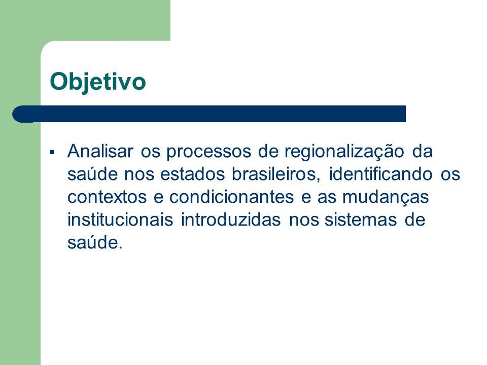 Objetivo Analisar os processos de regionalização da saúde nos estados brasileiros, identificando os contextos e condicionantes e as mudanças instituci