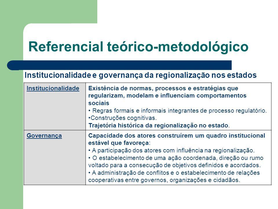 Institucionalidade e governança da regionalização nos estados InstitucionalidadeExistência de normas, processos e estratégias que regularizam, modelam