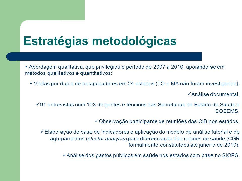 Estratégias metodológicas Abordagem qualitativa, que privilegiou o período de 2007 a 2010, apoiando-se em métodos qualitativos e quantitativos: Visita