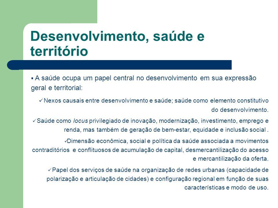 A saúde ocupa um papel central no desenvolvimento em sua expressão geral e territorial: Nexos causais entre desenvolvimento e saúde; saúde como elemen