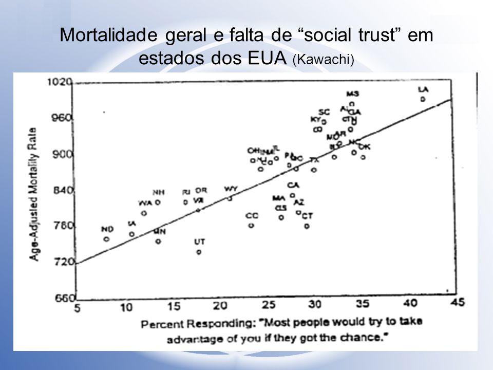 Mortalidade geral e falta de social trust em estados dos EUA (Kawachi)