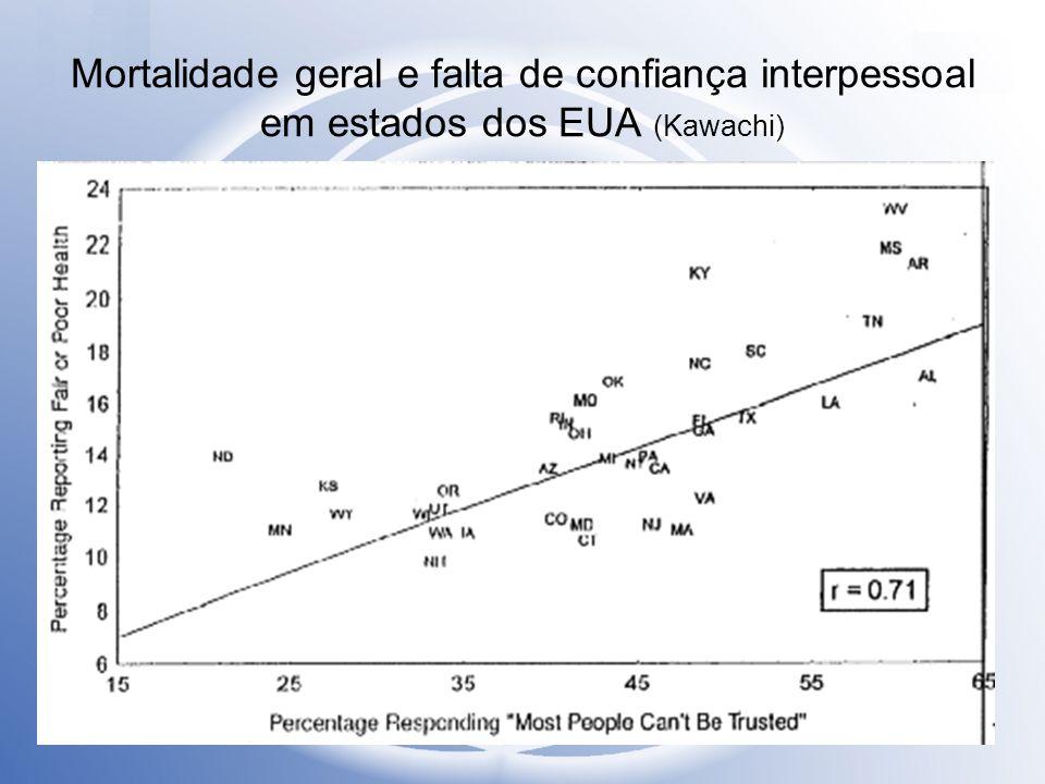 Mortalidade geral e falta de confiança interpessoal em estados dos EUA (Kawachi)