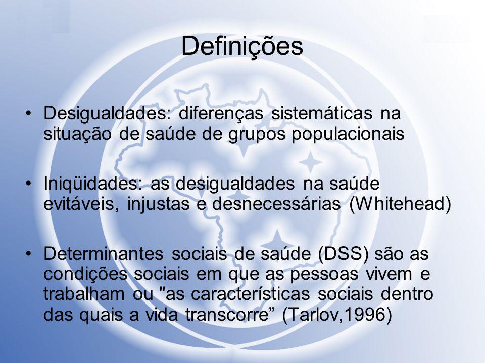Definições Desigualdades: diferenças sistemáticas na situação de saúde de grupos populacionais Iniqüidades: as desigualdades na saúde evitáveis, injus