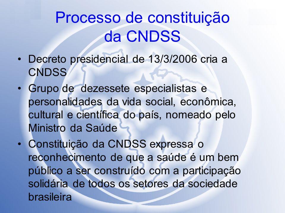 Processo de constituição da CNDSS Decreto presidencial de 13/3/2006 cria a CNDSS Grupo de dezessete especialistas e personalidades da vida social, eco