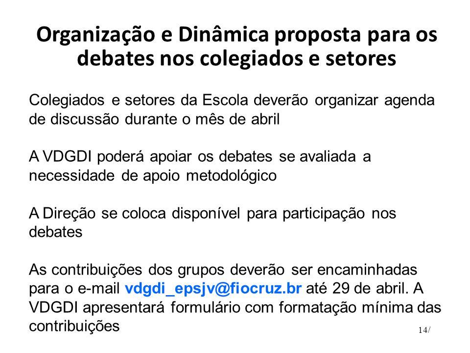 Organização e Dinâmica proposta para os debates nos colegiados e setores Colegiados e setores da Escola deverão organizar agenda de discussão durante