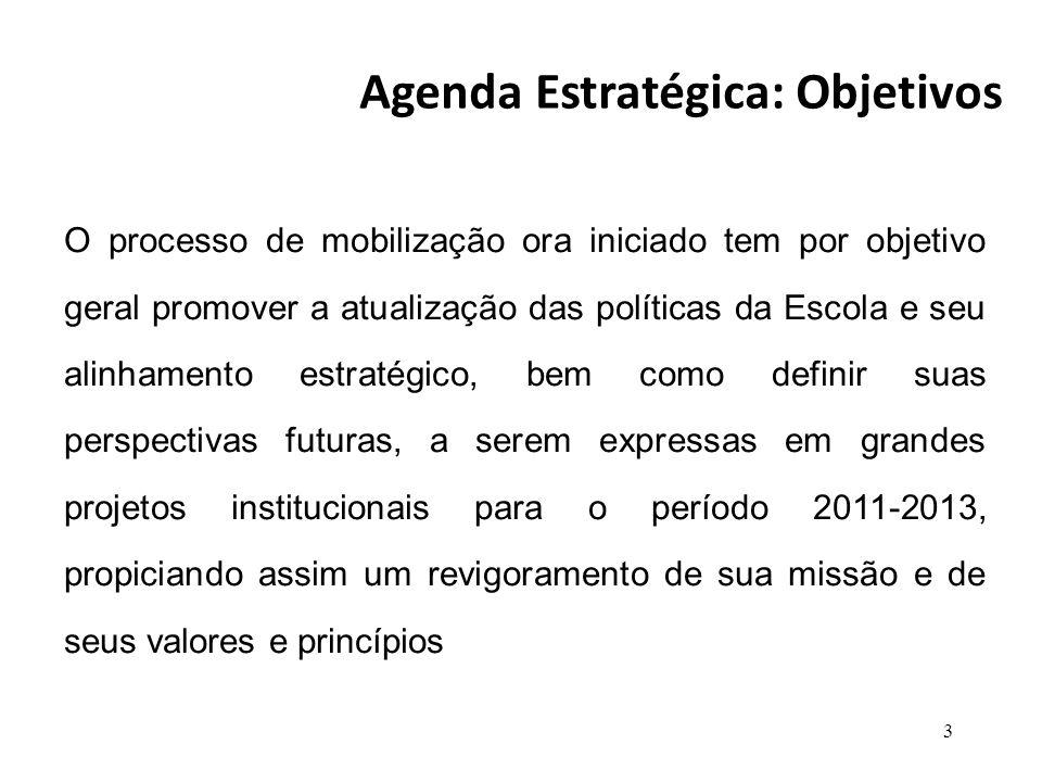 Agenda Estratégica: Objetivos O processo de mobilização ora iniciado tem por objetivo geral promover a atualização das políticas da Escola e seu alinh