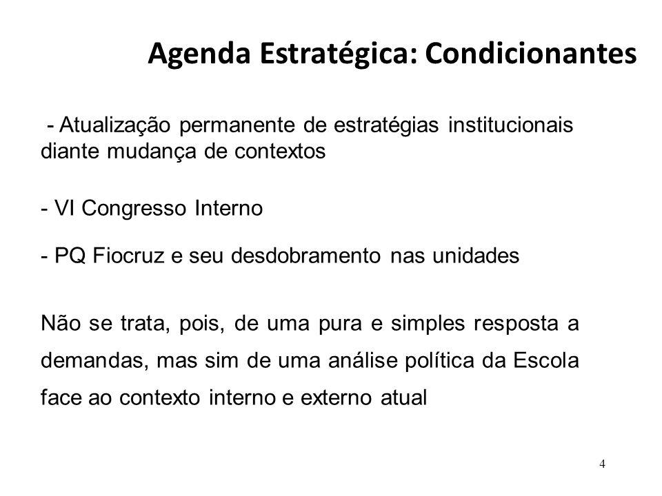 Agenda Estratégica: Condicionantes - VI Congresso Interno - PQ Fiocruz e seu desdobramento nas unidades - Atualização permanente de estratégias institucionais diante mudança de contextos Não se trata, pois, de uma pura e simples resposta a demandas, mas sim de uma análise política da Escola face ao contexto interno e externo atual 4