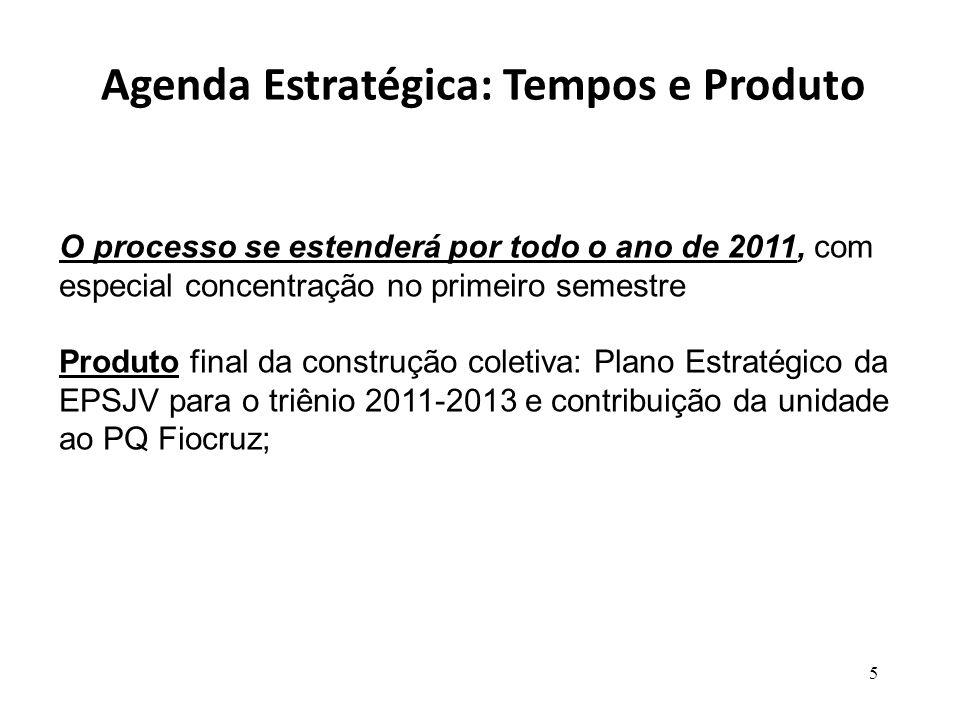Agenda Estratégica: Tempos e Produto O processo se estenderá por todo o ano de 2011, com especial concentração no primeiro semestre Produto final da construção coletiva: Plano Estratégico da EPSJV para o triênio 2011-2013 e contribuição da unidade ao PQ Fiocruz; 5