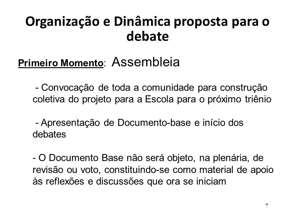 Organização e Dinâmica proposta para o debate Primeiro Momento: Assembleia - Convocação de toda a comunidade para construção coletiva do projeto para