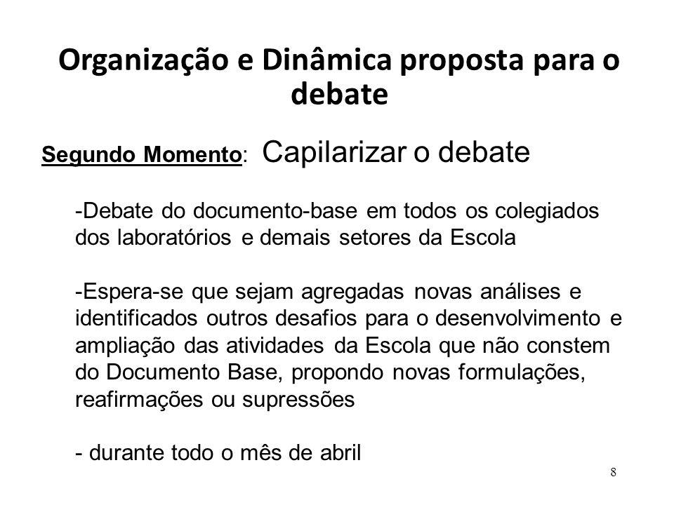 Organização e Dinâmica proposta para o debate Segundo Momento: Capilarizar o debate -Debate do documento-base em todos os colegiados dos laboratórios