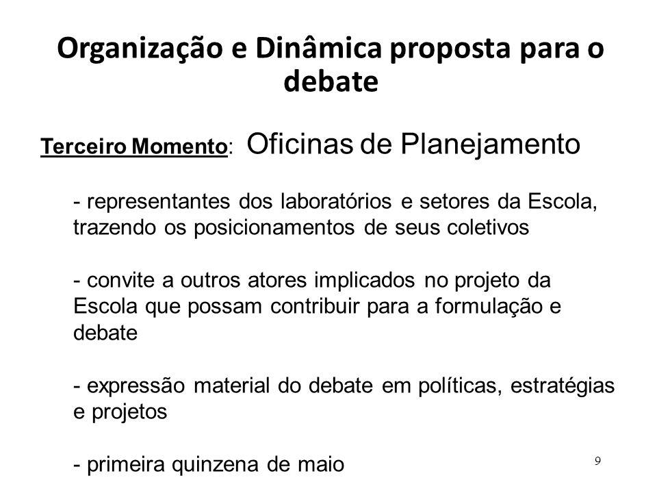 Organização e Dinâmica proposta para o debate Terceiro Momento: Oficinas de Planejamento - representantes dos laboratórios e setores da Escola, trazen