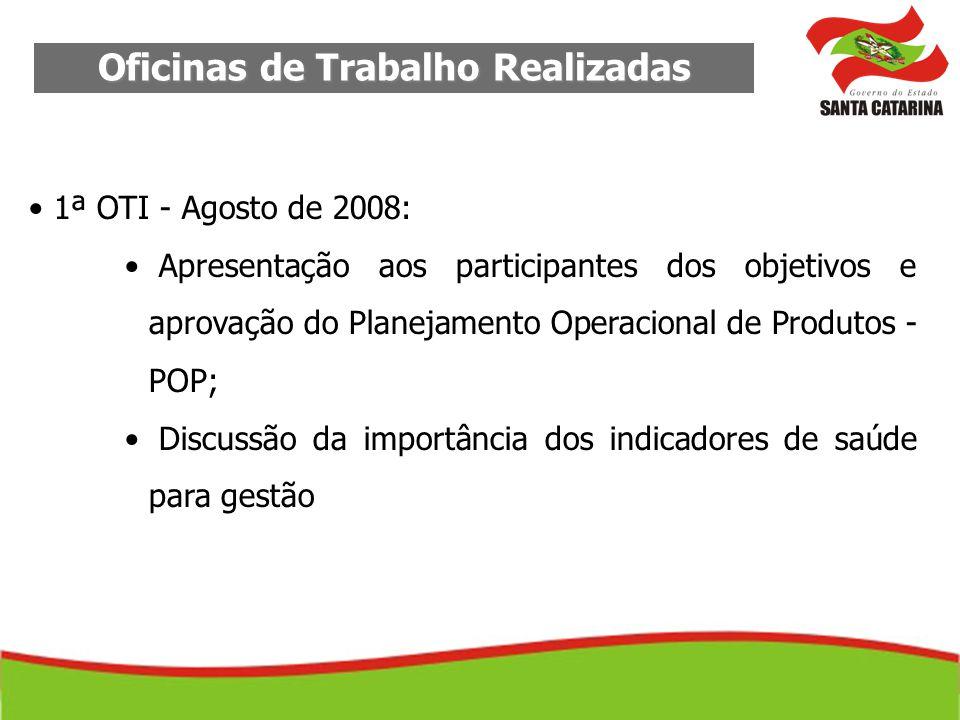 Oficinas de Trabalho Realizadas 1ª OTI - Agosto de 2008: Apresentação aos participantes dos objetivos e aprovação do Planejamento Operacional de Produ