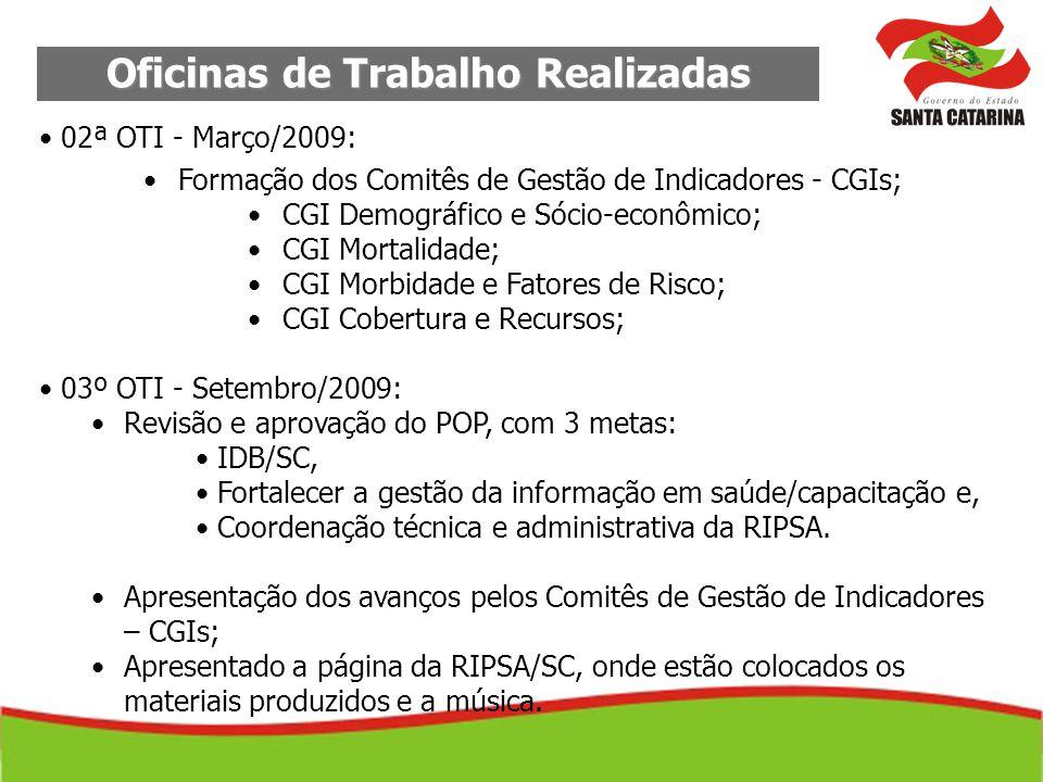 Oficinas de Trabalho Realizadas 02ª OTI - Março/2009: Formação dos Comitês de Gestão de Indicadores - CGIs; CGI Demográfico e Sócio-econômico; CGI Mor