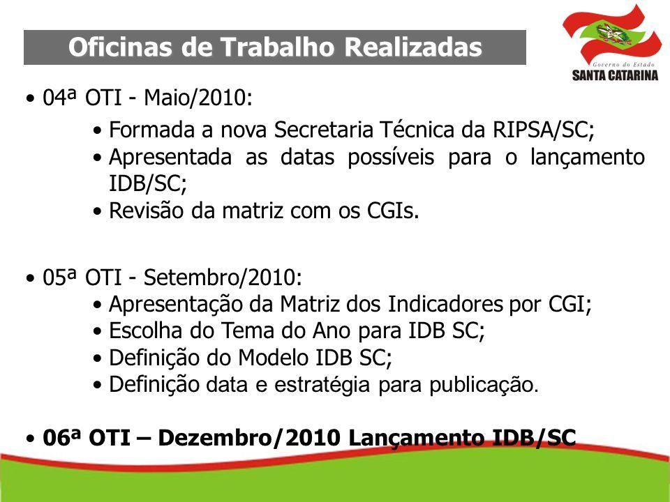 Oficinas de Trabalho Realizadas 04ª OTI - Maio/2010: Formada a nova Secretaria Técnica da RIPSA/SC; Apresentada as datas possíveis para o lançamento I