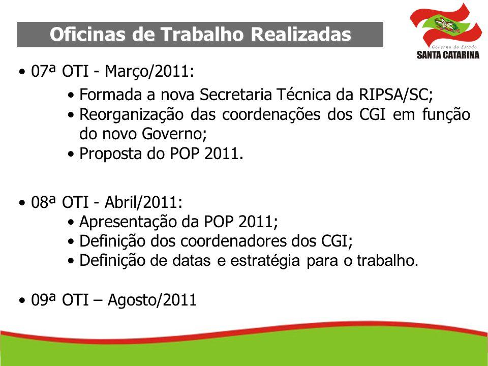 Oficinas de Trabalho Realizadas 07ª OTI - Março/2011: Formada a nova Secretaria Técnica da RIPSA/SC; Reorganização das coordenações dos CGI em função