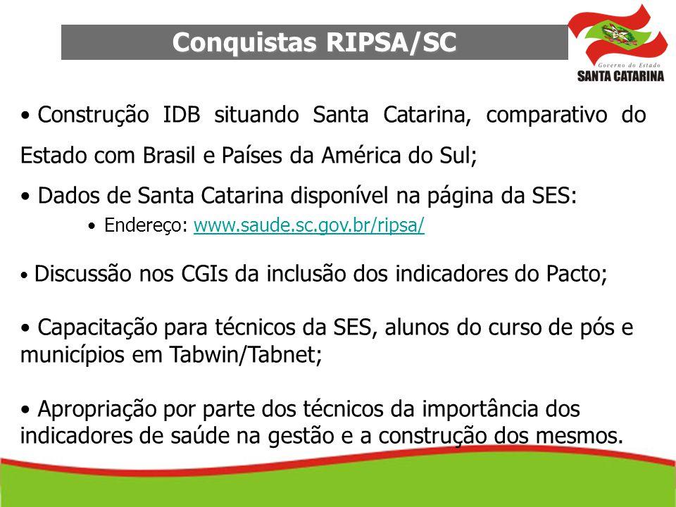 Construção IDB situando Santa Catarina, comparativo do Estado com Brasil e Países da América do Sul; Dados de Santa Catarina disponível na página da S