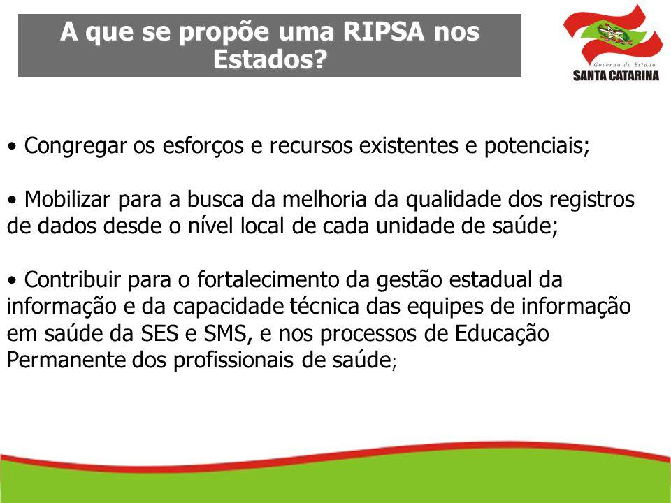A que se propõe uma RIPSA nos Estados? Congregar os esforços e recursos existentes e potenciais; Mobilizar para a busca da melhoria da qualidade dos r