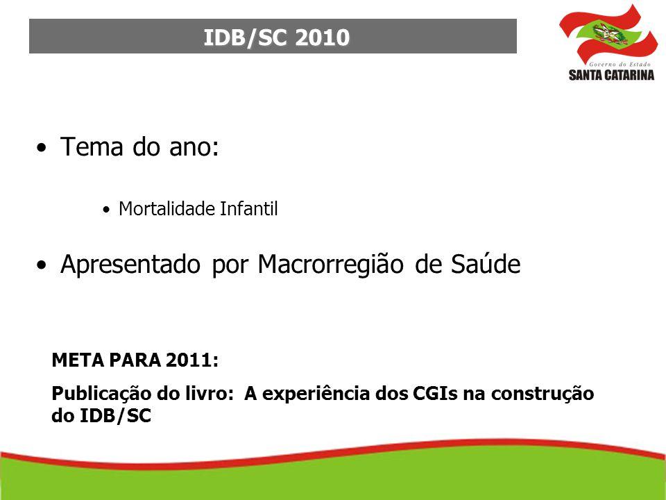 Tema do ano: Mortalidade Infantil Apresentado por Macrorregião de Saúde IDB/SC 2010 IDB/SC 2010 META PARA 2011: Publicação do livro: A experiência dos