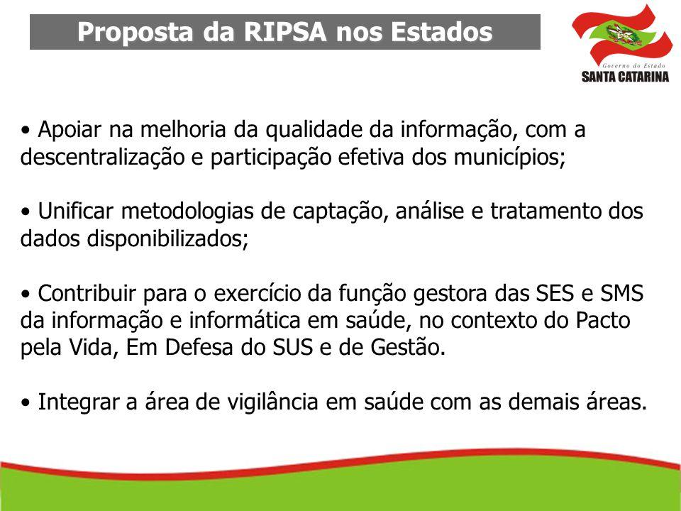 Proposta da RIPSA nos Estados Apoiar na melhoria da qualidade da informação, com a descentralização e participação efetiva dos municípios; Unificar me