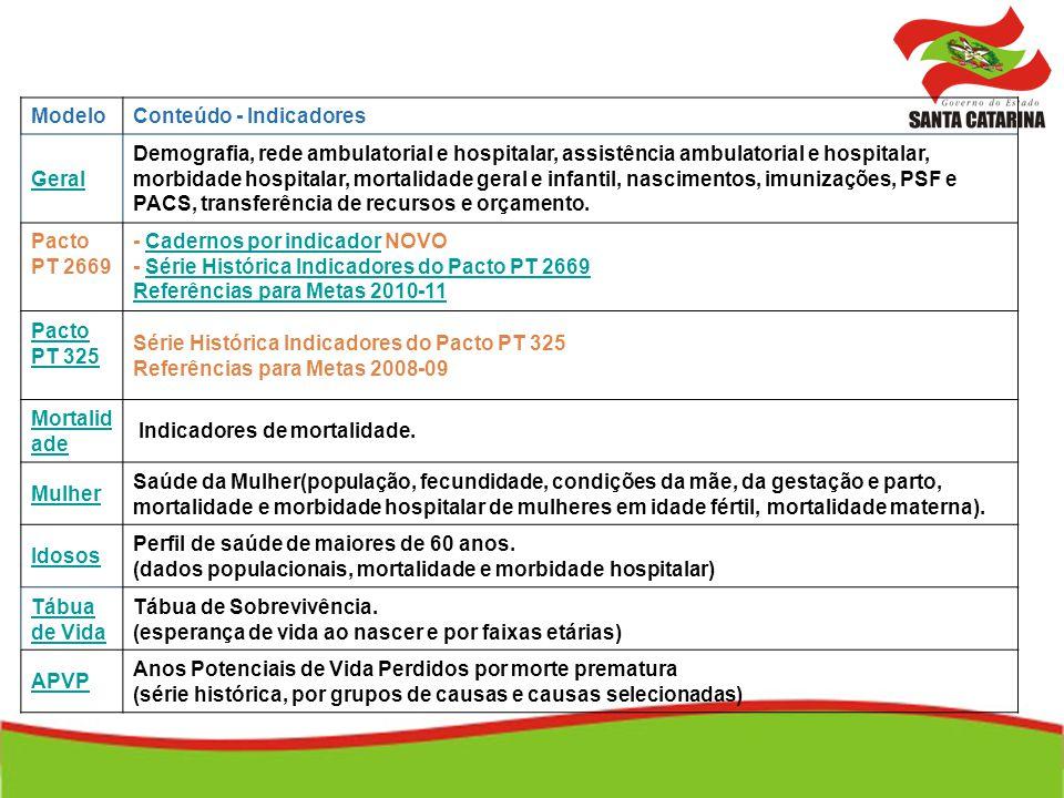 ModeloConteúdo - Indicadores Geral Demografia, rede ambulatorial e hospitalar, assistência ambulatorial e hospitalar, morbidade hospitalar, mortalidad