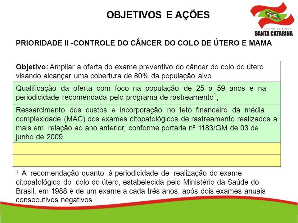 OBJETIVOS E AÇÕES PRIORIDADE II -CONTROLE DO CÂNCER DO COLO DE ÚTERO E MAMA Objetivo: Ampliar a oferta do exame preventivo do câncer do colo do útero