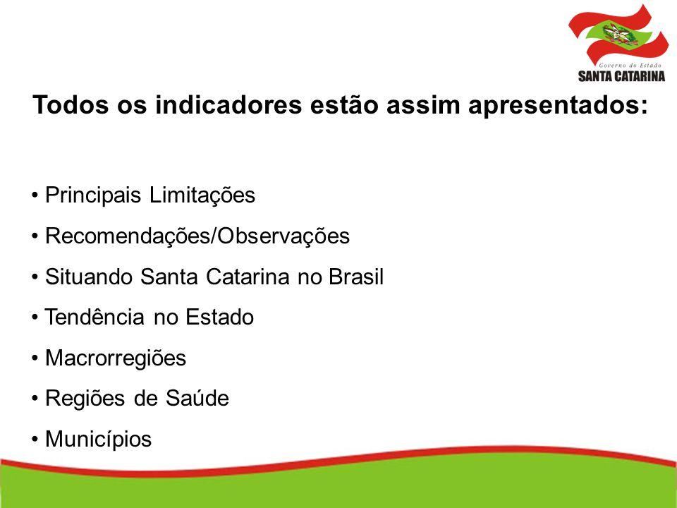Todos os indicadores estão assim apresentados: Principais Limitações Recomendações/Observações Situando Santa Catarina no Brasil Tendência no Estado M