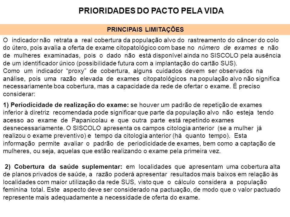 PRIORIDADES DO PACTO PELA VIDA PRINCIPAIS LIMITAÇÕES O indicador não retrata a real cobertura da população alvo do rastreamento do câncer do colo do ú