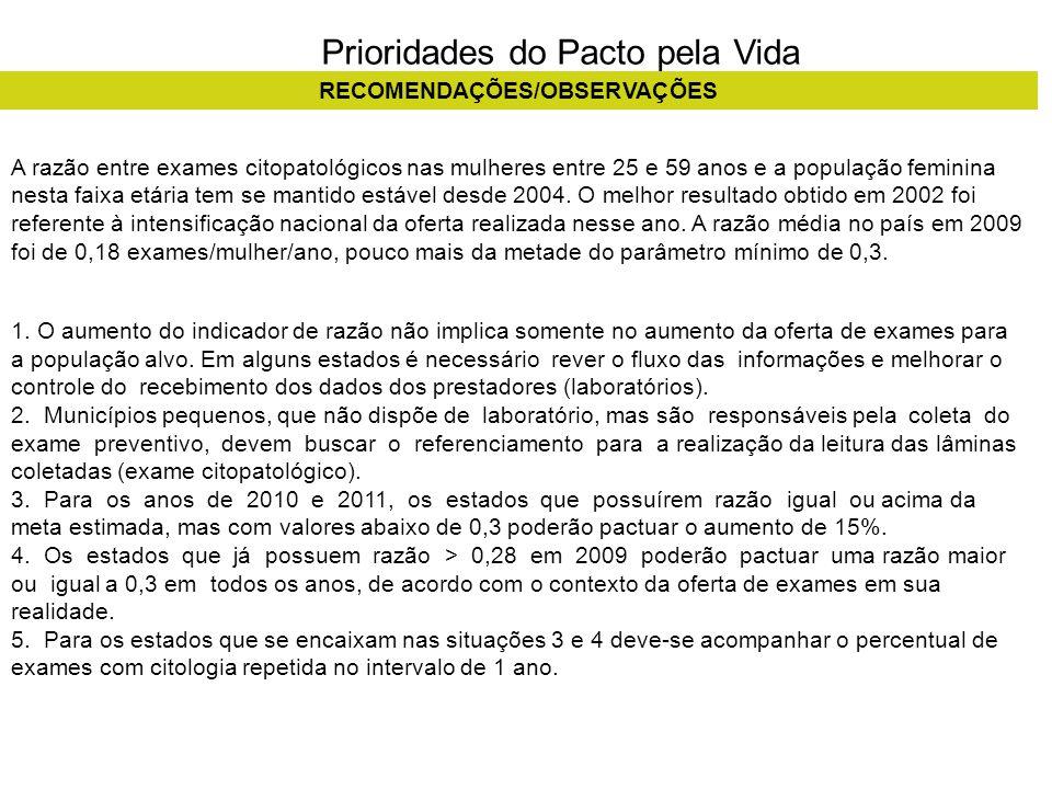 Prioridades do Pacto pela Vida RECOMENDAÇÕES/OBSERVAÇÕES A razão entre exames citopatológicos nas mulheres entre 25 e 59 anos e a população feminina n