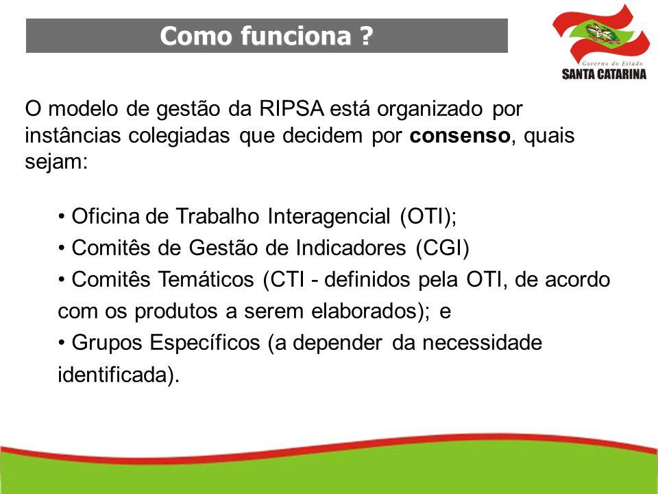Como funciona ? O modelo de gestão da RIPSA está organizado por instâncias colegiadas que decidem por consenso, quais sejam: Oficina de Trabalho Inter