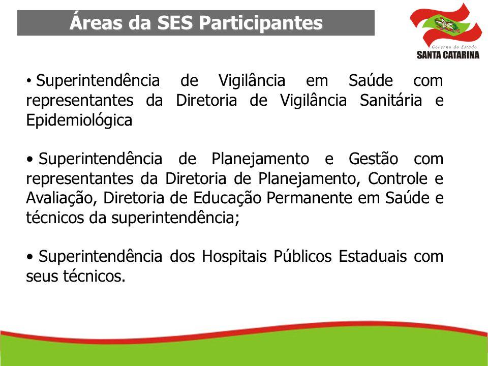 Áreas da SES Participantes Superintendência de Vigilância em Saúde com representantes da Diretoria de Vigilância Sanitária e Epidemiológica Superinten