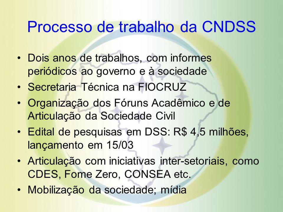 Processo de trabalho da CNDSS Dois anos de trabalhos, com informes periódicos ao governo e à sociedade Secretaria Técnica na FIOCRUZ Organização dos F