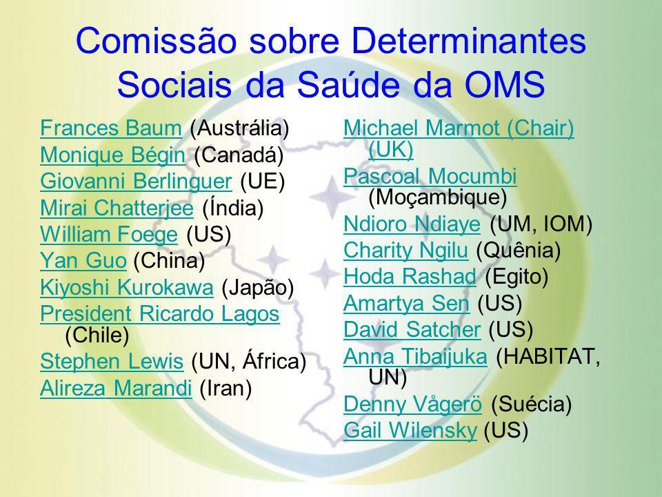 Comissão sobre Determinantes Sociais da Saúde da OMS Frances BaumFrances Baum (Austrália) Monique BéginMonique Bégin (Canadá) Giovanni BerlinguerGiova