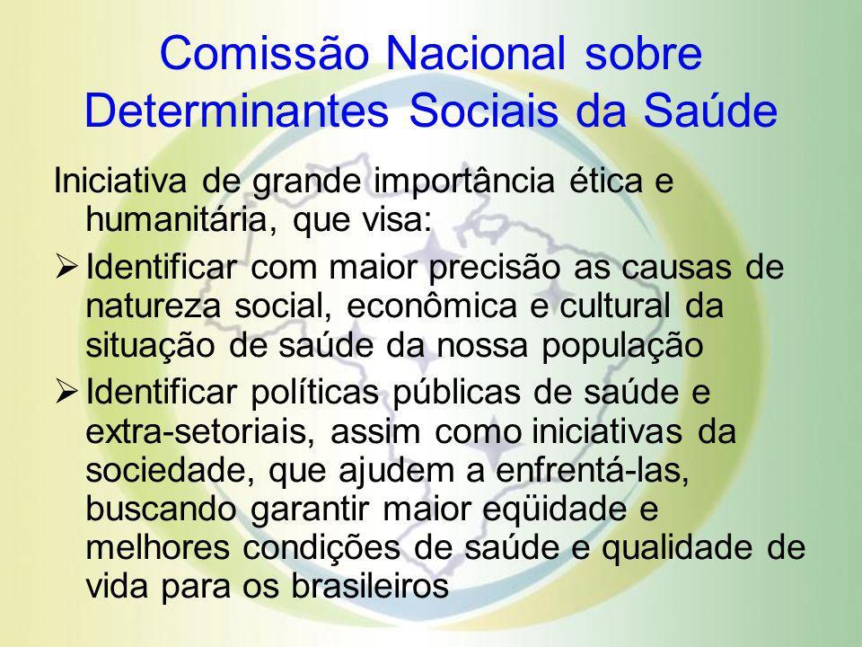 Comissão Nacional sobre Determinantes Sociais da Saúde Iniciativa de grande importância ética e humanitária, que visa: Identificar com maior precisão