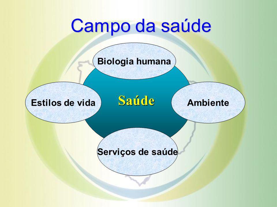 Campo da saúde