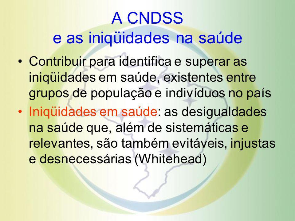 A CNDSS e as iniqüidades na saúde Contribuir para identifica e superar as iniqüidades em saúde, existentes entre grupos de população e indivíduos no p