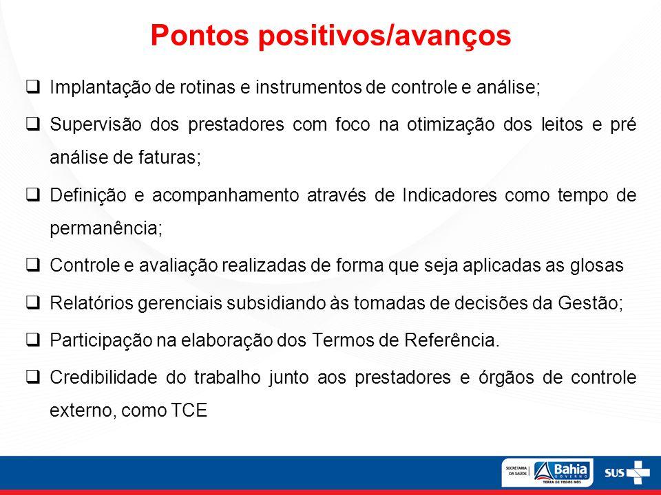 Pontos positivos/avanços Implantação de rotinas e instrumentos de controle e análise; Supervisão dos prestadores com foco na otimização dos leitos e p