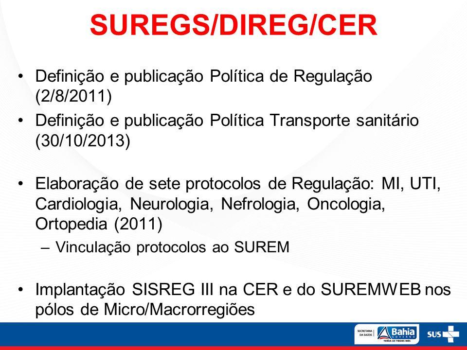 SUREGS/DIREG/CER Definição e publicação Política de Regulação (2/8/2011) Definição e publicação Política Transporte sanitário (30/10/2013) Elaboração