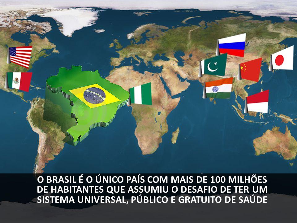 Fonte: Google imagens CONSTITUIÇÃO FEDERAL 1988 A saúde é direito de todos e dever do Estado......políticas sociais e econômicas......redução do risco de doenças e de outros agravos......acesso universal e igualitário às ações e serviços......promoção, proteção e recuperação.
