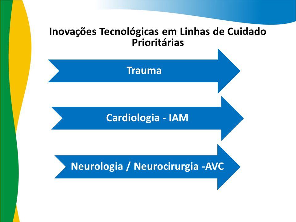 Neurologia / Neurocirurgia -AVC Trauma Inovações Tecnológicas em Linhas de Cuidado Prioritárias Cardiologia - IAM