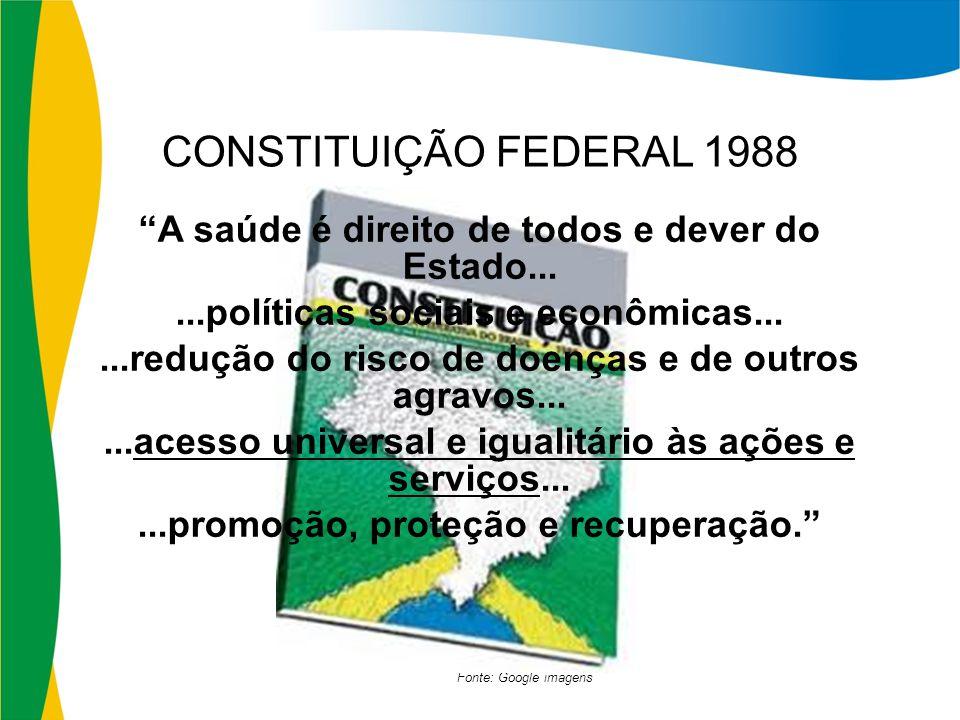 Fonte: Google imagens CONSTITUIÇÃO FEDERAL 1988 A saúde é direito de todos e dever do Estado......políticas sociais e econômicas......redução do risco