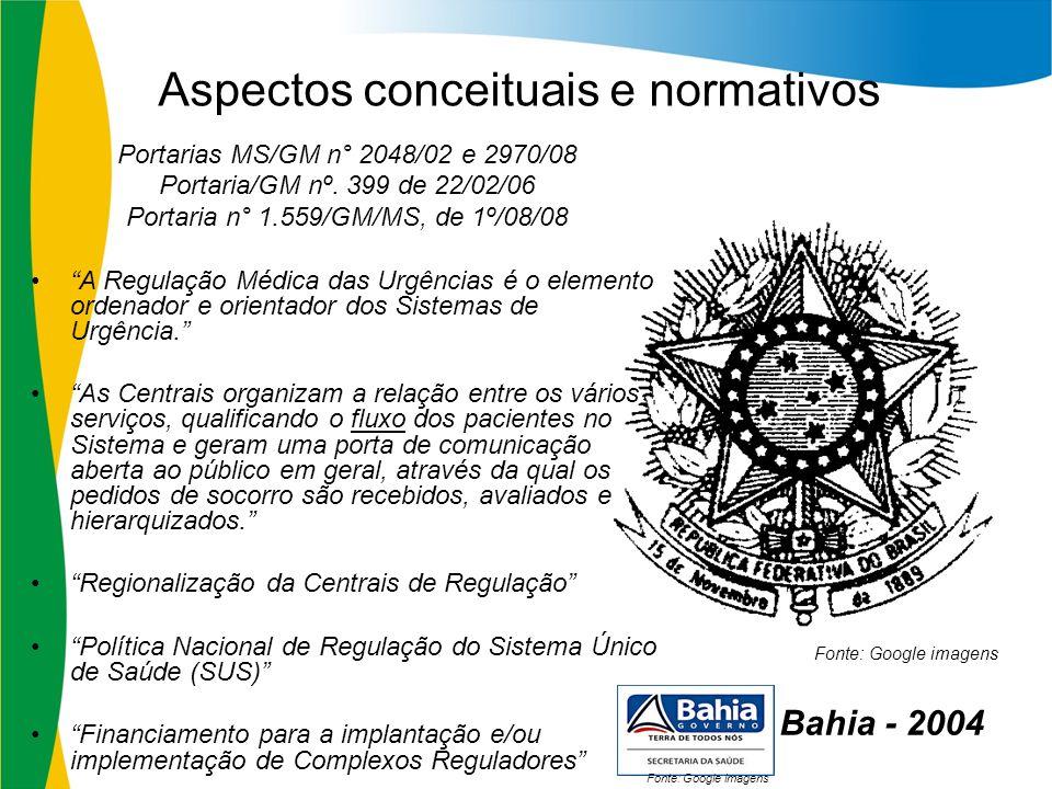 Aspectos conceituais e normativos Portarias MS/GM n° 2048/02 e 2970/08 Portaria/GM nº. 399 de 22/02/06 Portaria n° 1.559/GM/MS, de 1º/08/08 A Regulaçã