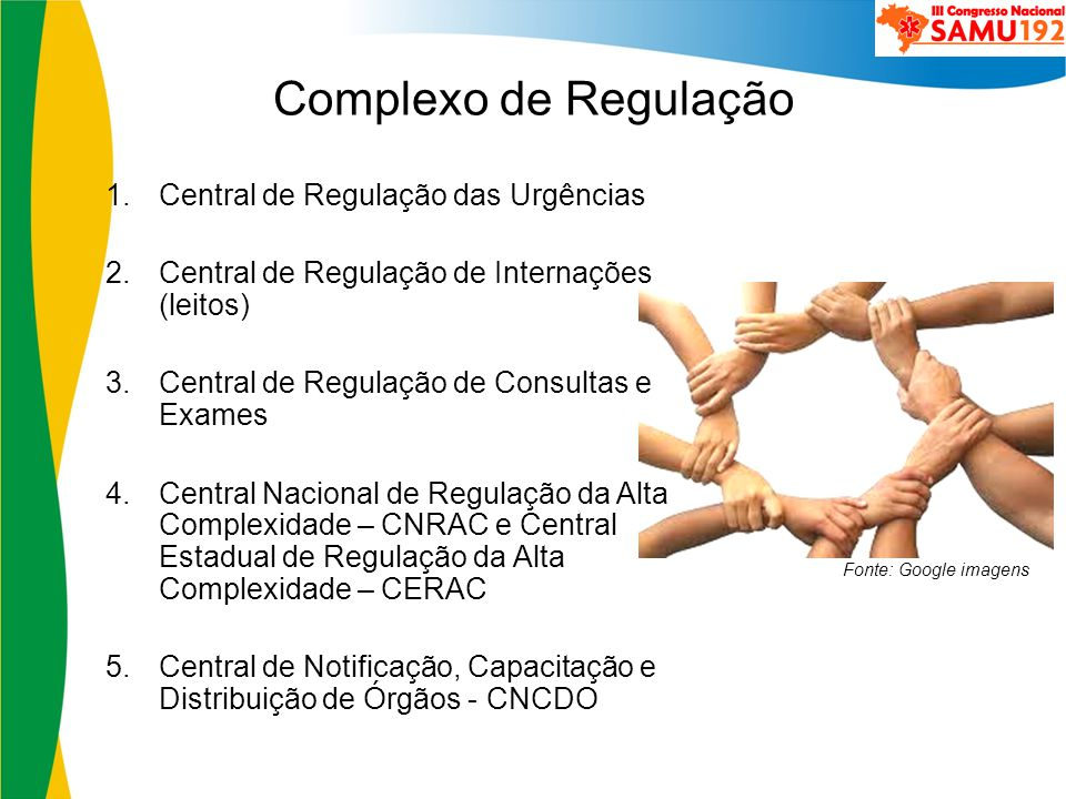 Complexo de Regulação Fonte: Google imagens 1.Central de Regulação das Urgências 2.Central de Regulação de Internações (leitos) 3.Central de Regulação