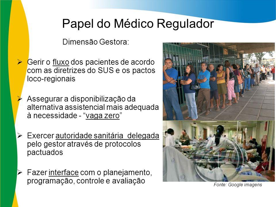 Papel do Médico Regulador Dimensão Gestora: Gerir o fluxo dos pacientes de acordo com as diretrizes do SUS e os pactos loco-regionais Assegurar a disp