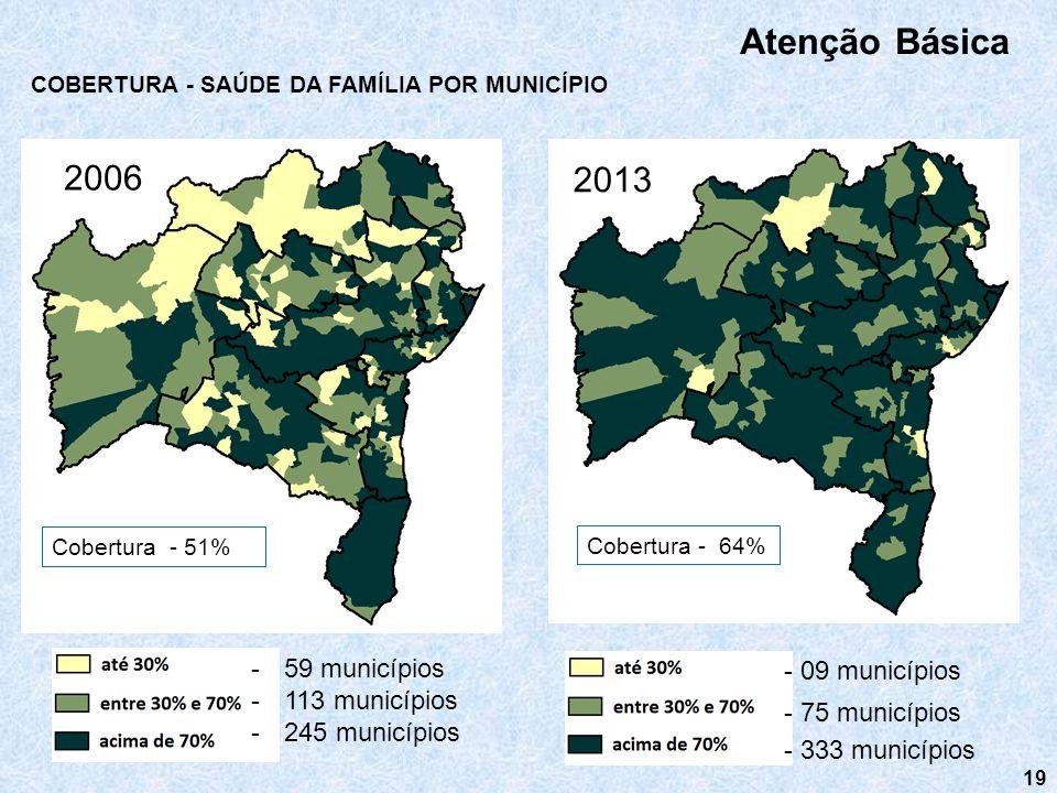 19 Atenção Básica COBERTURA - SAÚDE DA FAMÍLIA POR MUNICÍPIO 2006 2013 Cobertura - 51% Cobertura - 64% -59 municípios -113 municípios -245 municípios