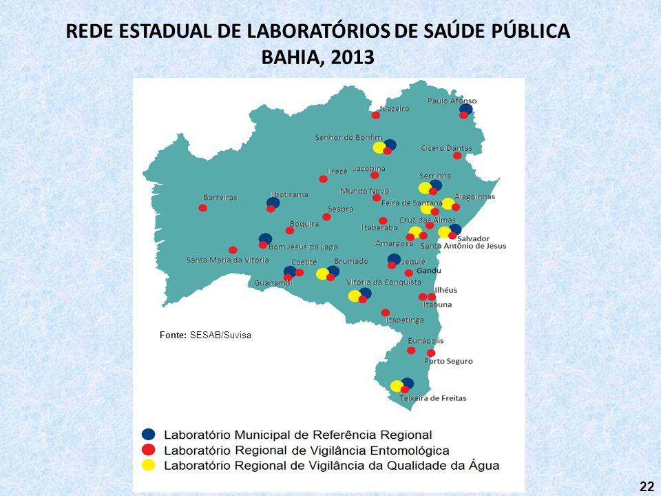 22 Fonte: SESAB/Suvisa REDE ESTADUAL DE LABORATÓRIOS DE SAÚDE PÚBLICA BAHIA, 2013
