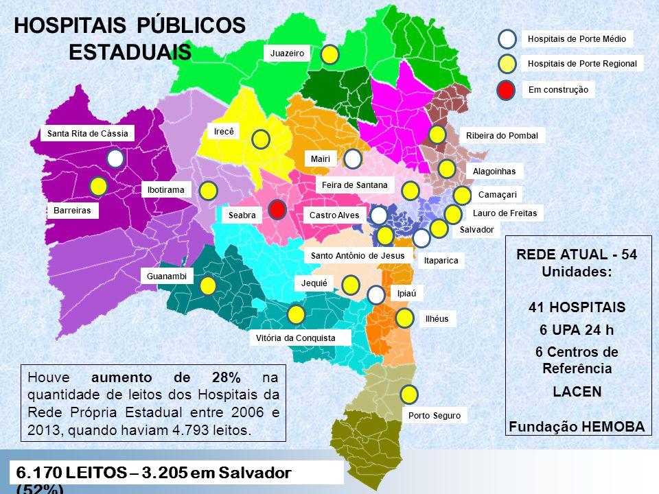 23 HOSPITAIS PÚBLICOS ESTADUAIS Porto Seguro Ilhéus Jequié Vitória da Conquista Guanambi Barreiras Juazeiro Feira de Santana Ribeira do Pombal Camaçar