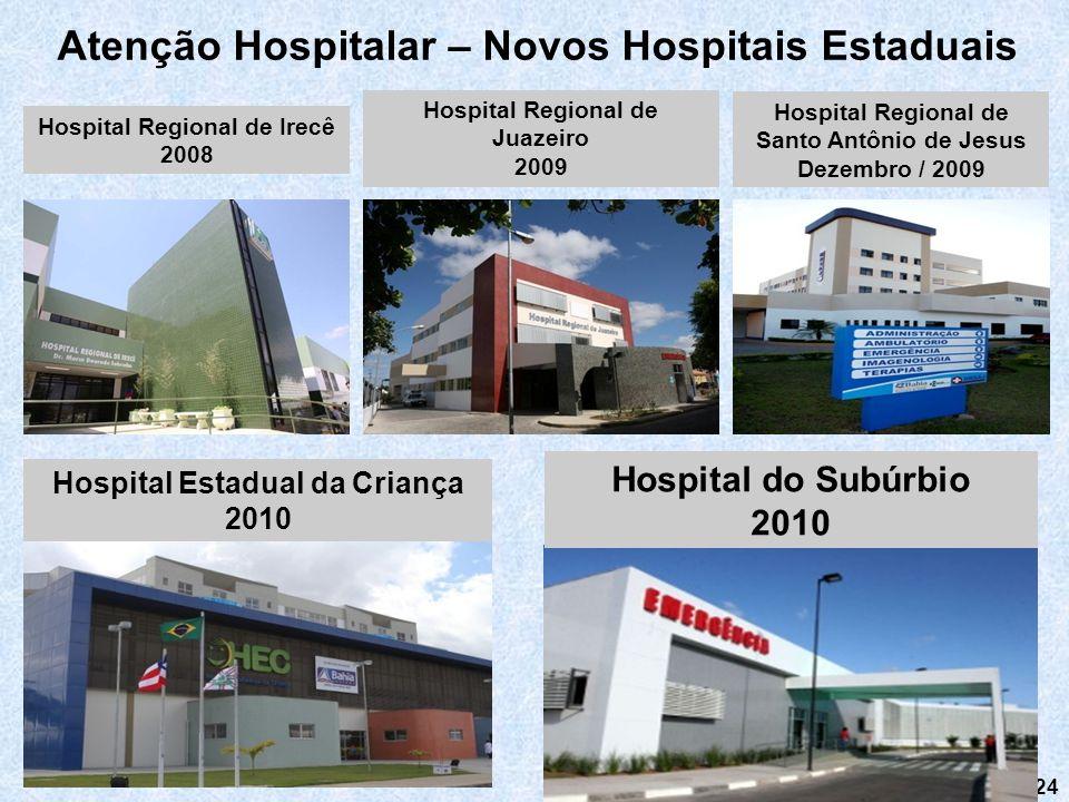 24 Atenção Hospitalar – Novos Hospitais Estaduais Hospital Regional de Juazeiro 2009 Hospital Regional de Irecê 2008 Hospital Regional de Santo Antôni